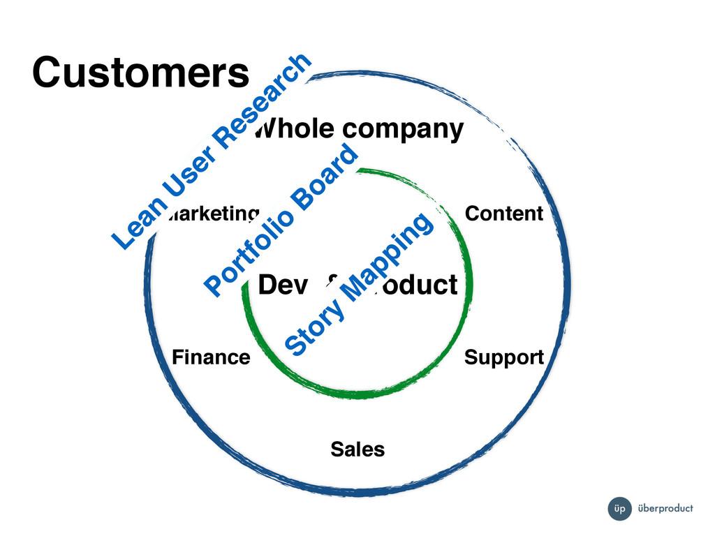 Dev & Product Whole company Marketing Finance S...