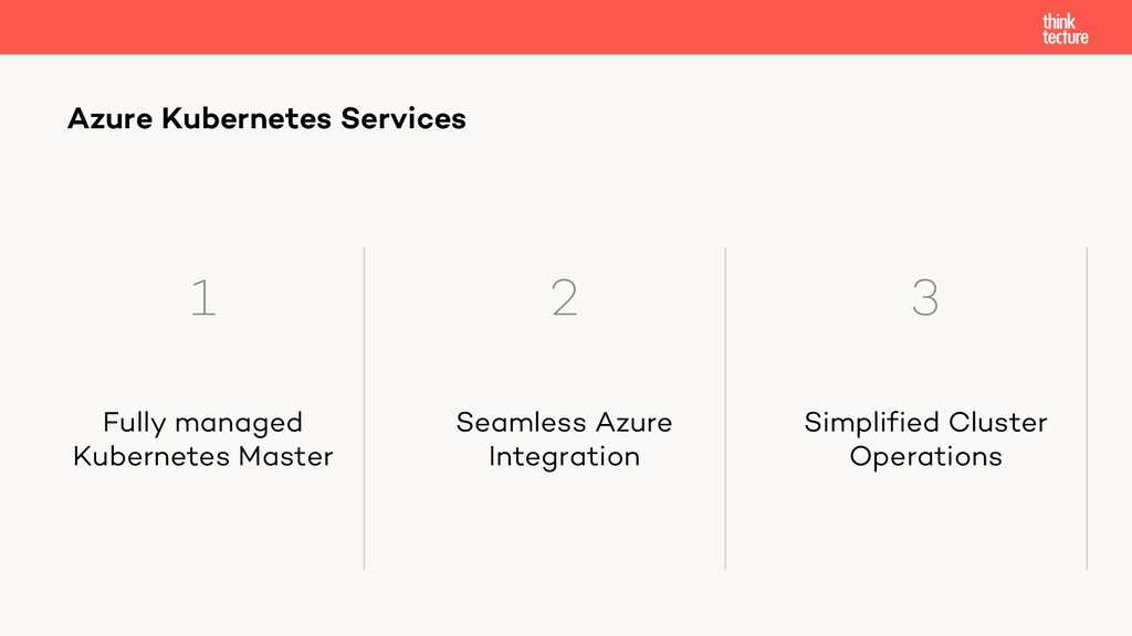 Azure Kubernetes Services 1 Fully managed Kuber...