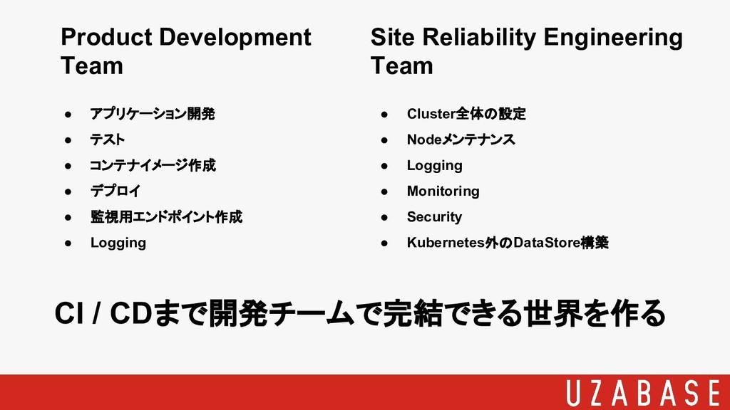 Product Development Team Site Reliability Engin...