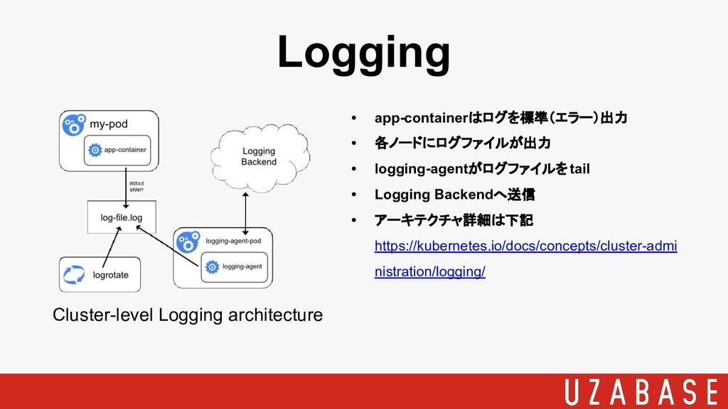 • app-containerはログを標準(エラー)出力 • 各ノードにログファイルが出力 •...