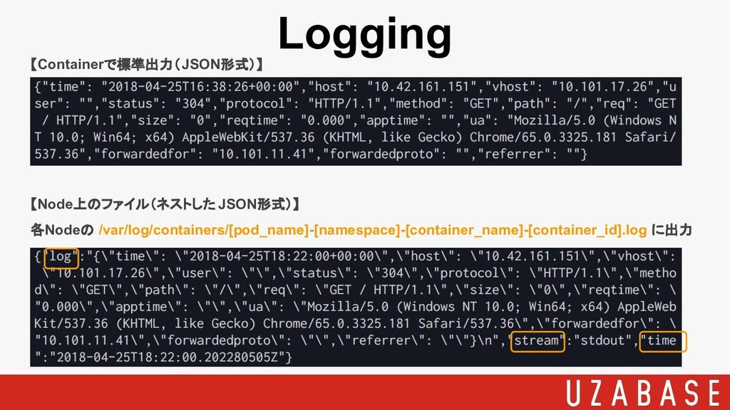 Logging 【Containerで標準出力(JSON形式)】 【Node上のファイル(ネス...