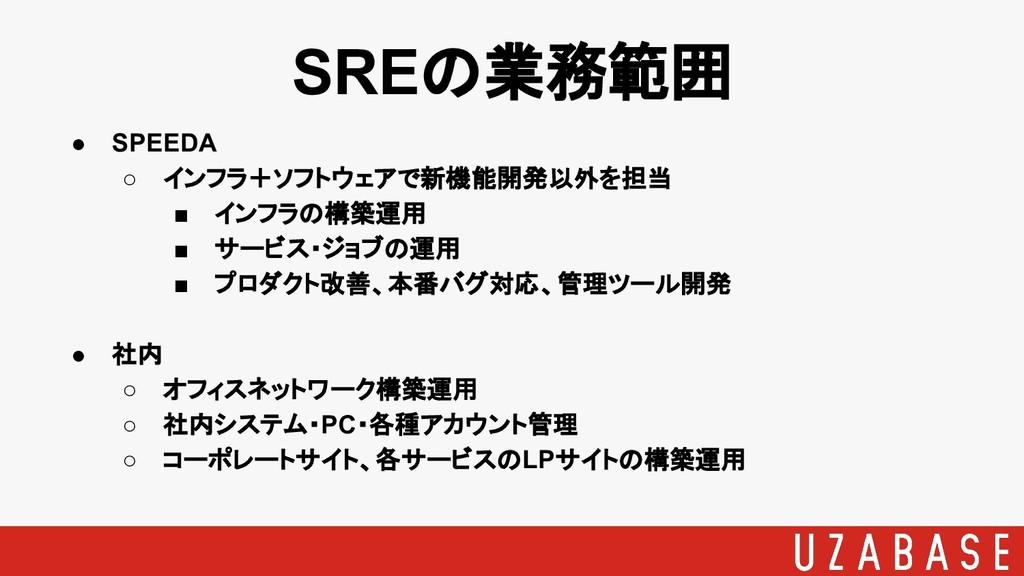 ● SPEEDA ○ インフラ+ソフトウェアで新機能開発以外を担当 ■ インフラの構築運用 ■...