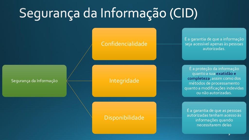 Segurança da Informação Confidencialidade É a g...