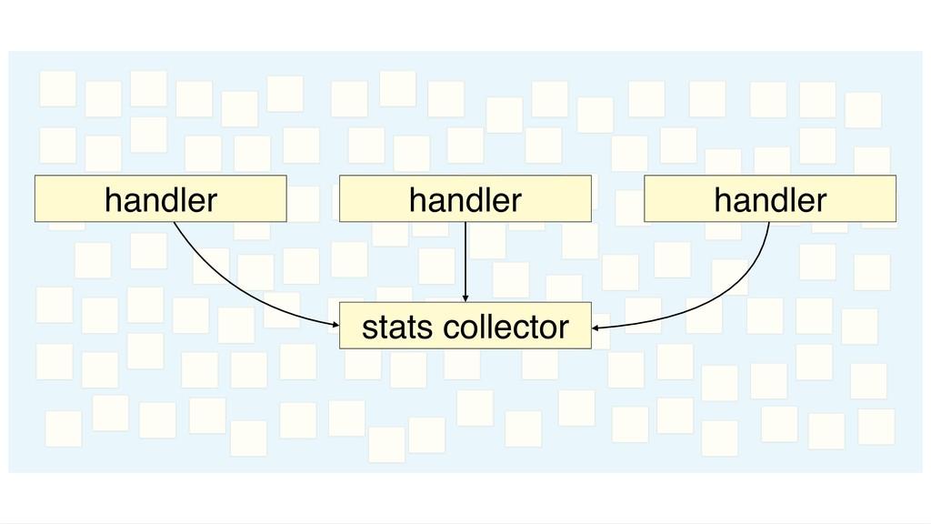 stats collector handler handler handler