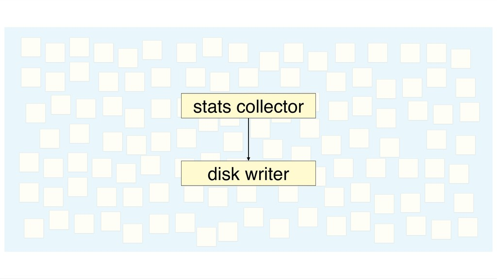 stats collector disk writer