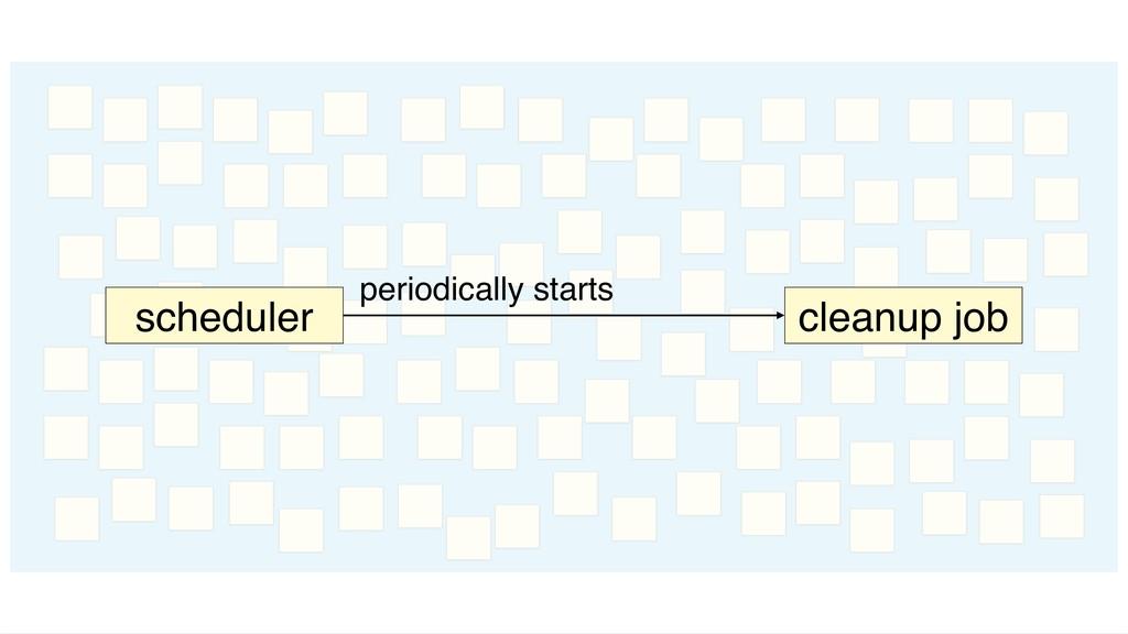 scheduler cleanup job periodically starts