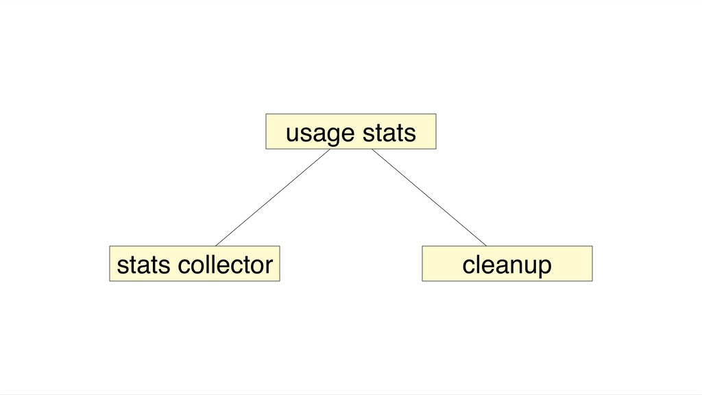 usage stats stats collector cleanup
