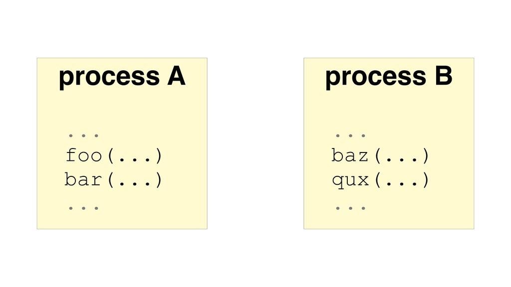 process A ... foo(...) bar(...) ... process B ....