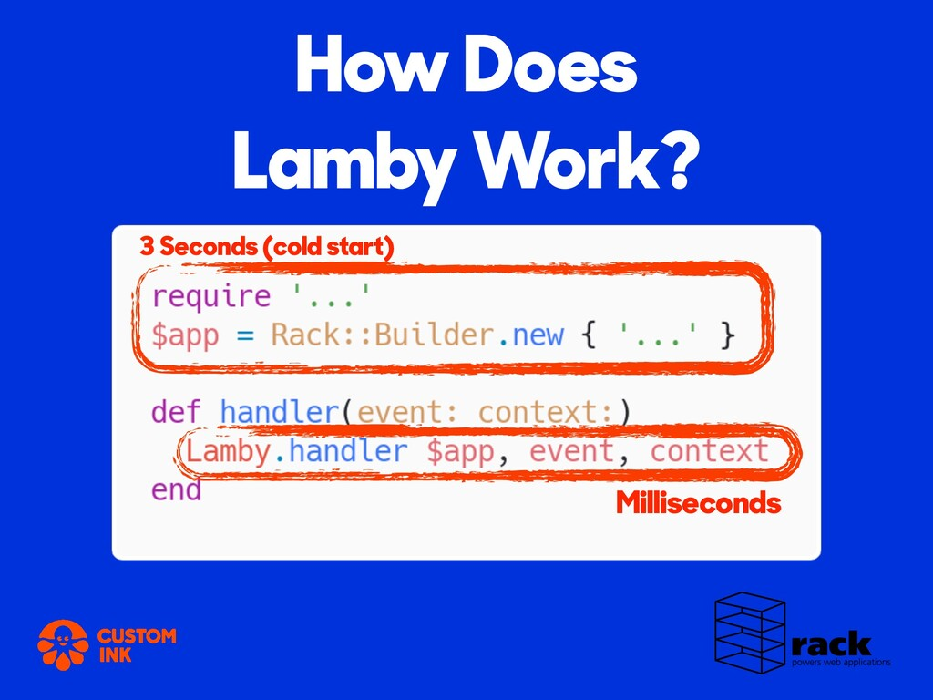 How Does Lamby Work? 3 Seconds (cold start) Mil...
