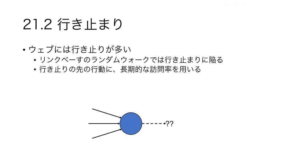 ߦ͖ࢭ·Γ • Σϒʹߦ͖ࢭΓ͕ଟ͍ • ϦϯΫʔ͢ͷϥϯμϜΥʔΫͰߦ͖...