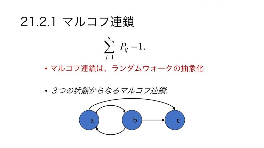 . 1 1 = å = ij n j P  Ϛϧίϑ࿈ • Ϛϧίϑ࿈ɺϥϯ...