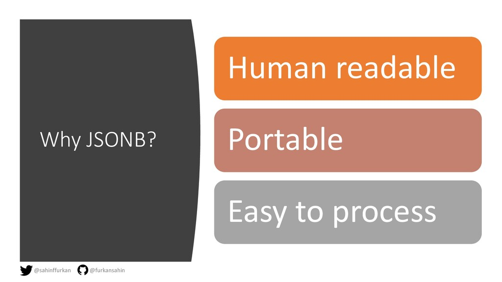 Why JSONB? Human readable Portable Easy to proc...
