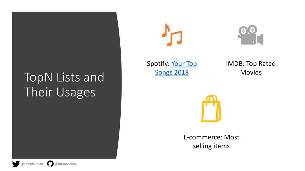 TopN Lists and Their Usages Spotify: Your Top S...
