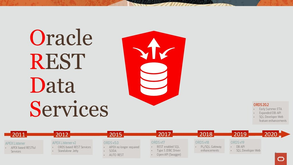 Oracle REST Data Services 5 5 2011 2015 APEX Li...
