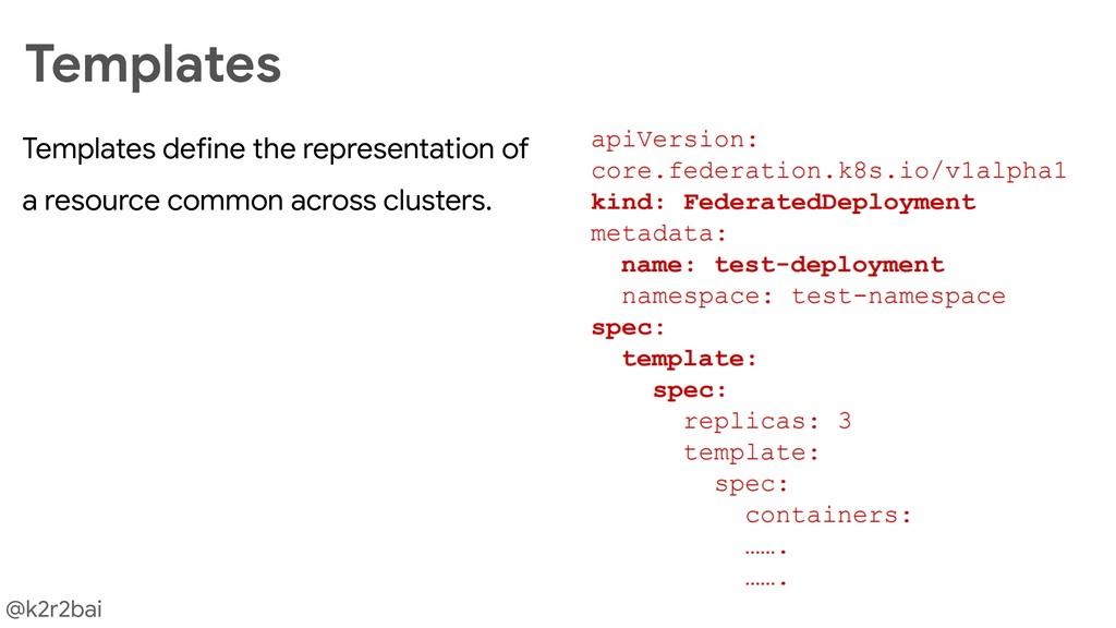 @k2r2bai Templates define the representation of...