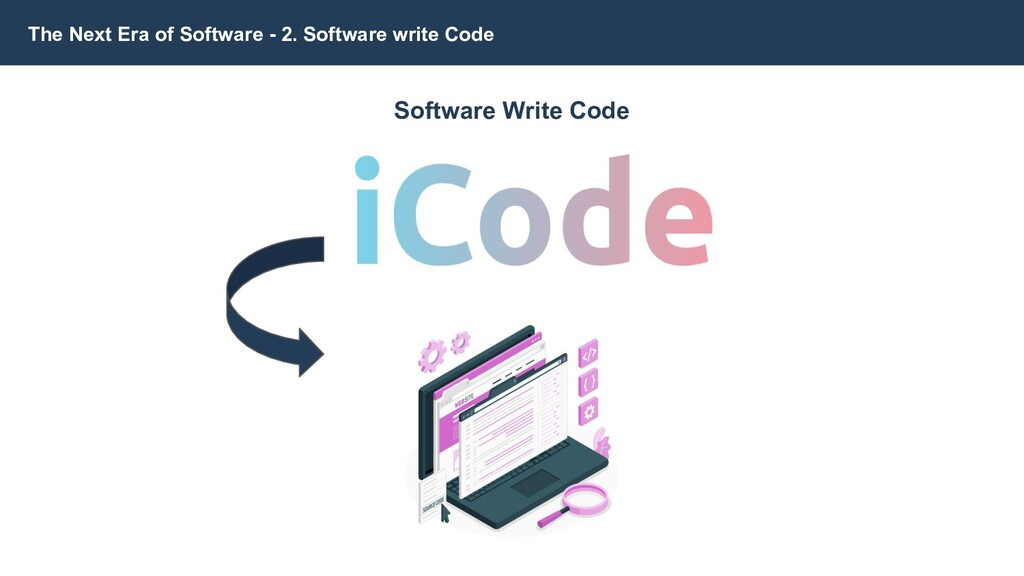 The Next Era of Software - 2. Software write Co...