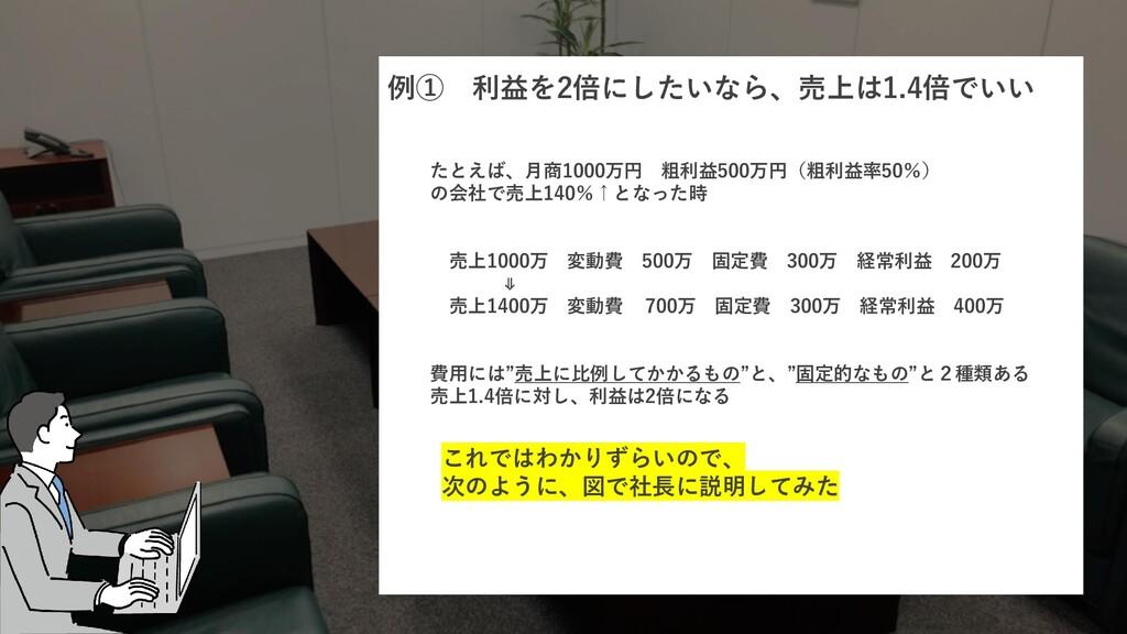 例① 利益を2倍にしたいなら、売上は1.4倍でいい たとえば、月商1000万円 粗利益500万...