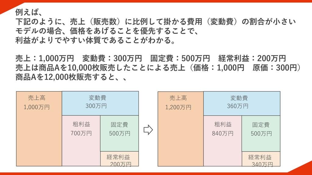 例えば、 下記のように、売上(販売数)に比例して掛かる費用(変動費)の割合が小さい モデルの場...