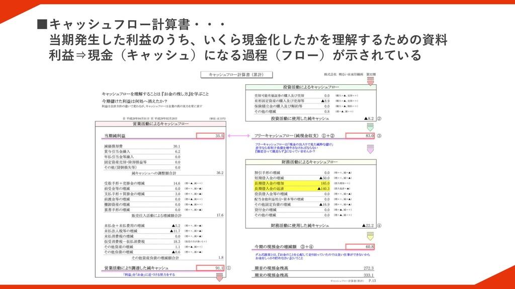 ■キャッシュフロー計算書・・・ 当期発生した利益のうち、いくら現金化したかを理解するための資料...