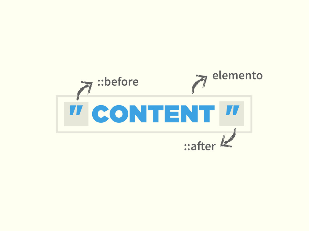 """elemento ::after ::before """" CONTENT """""""