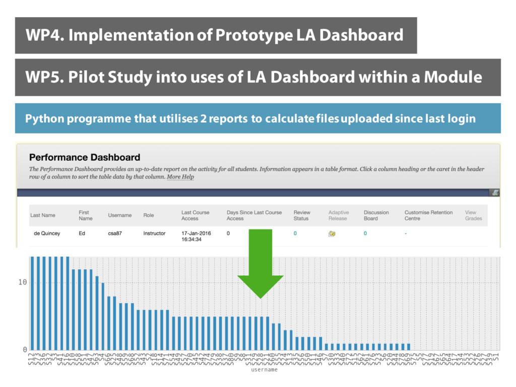 WP4. Implementation of Prototype LA Dashboard W...