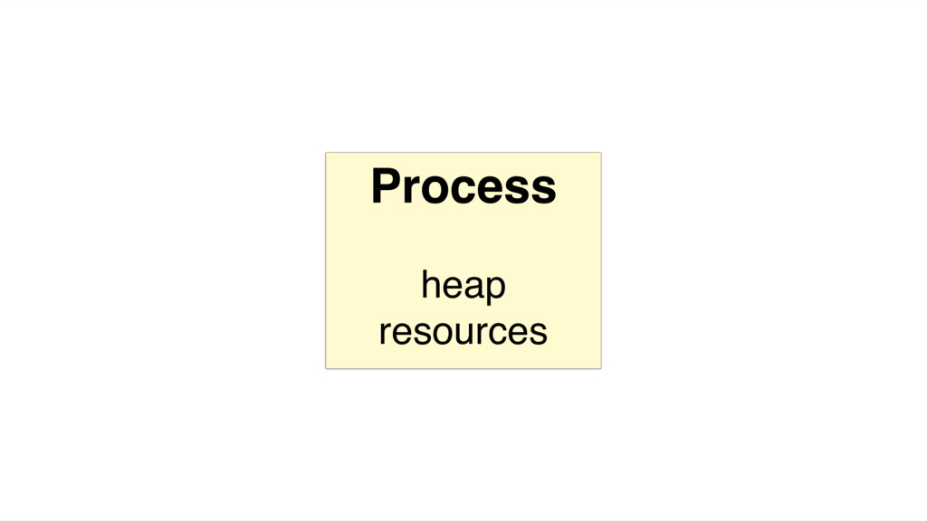 Process heap resources