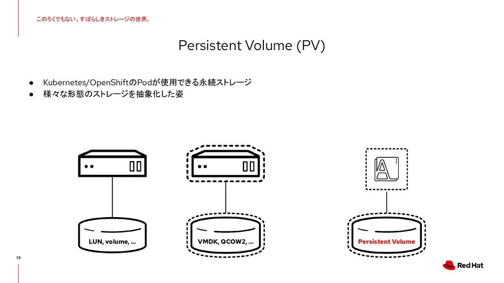 19 Persistent Volume (PV) このろくでもない、すばらしきストレージの世...