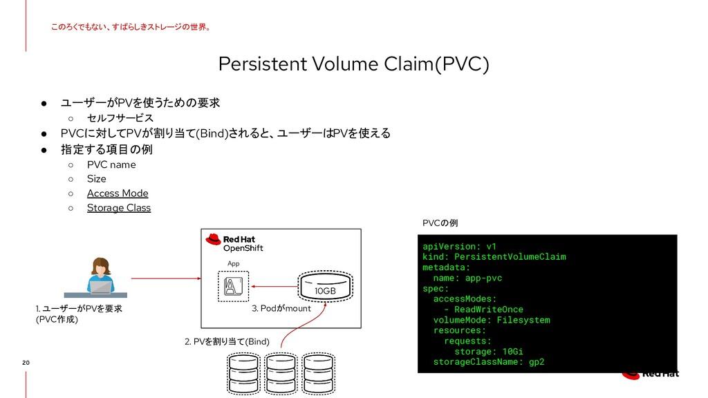 20 Persistent Volume Claim(PVC) このろくでもない、すばらしきス...