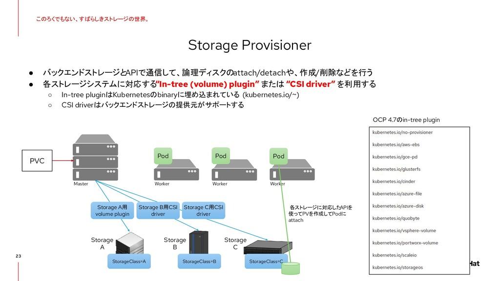 23 Storage Provisioner このろくでもない、すばらしきストレージの世界。 ...