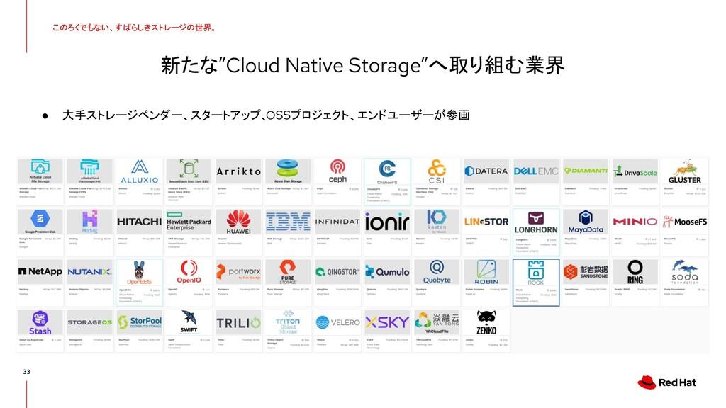 """33 新たな""""Cloud Native Storage""""へ取り組む業界 このろくでもない、すば..."""