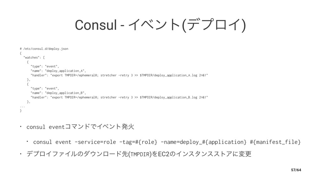 Consul - Πϕϯτ(σϓϩΠ) # /etc/consul.d/deploy.json...