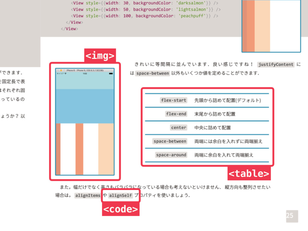 <img> <table> <code>