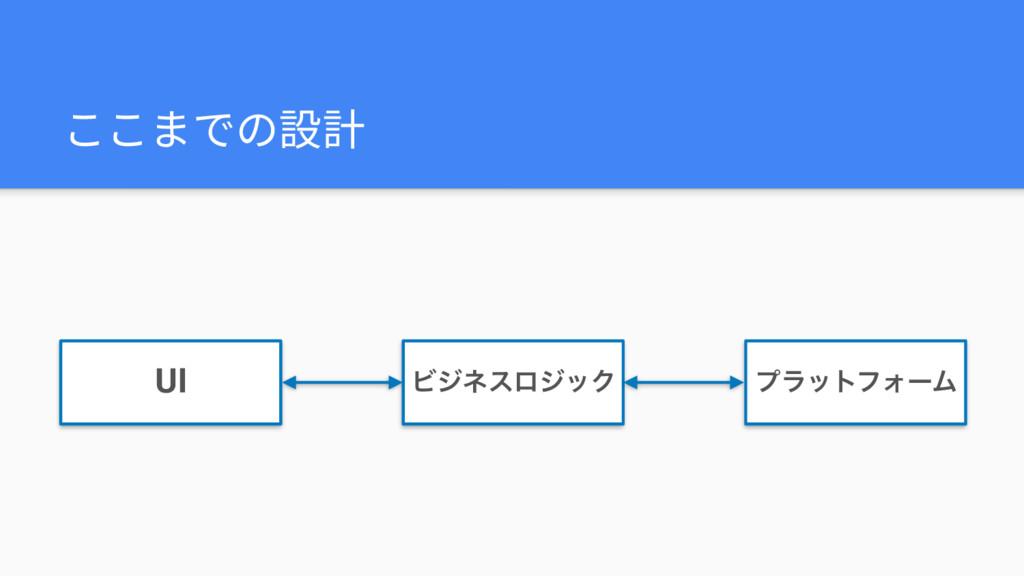 ここまでの設計 UI ϏδωεϩδοΫ ϓϥοτϑΥʔϜ