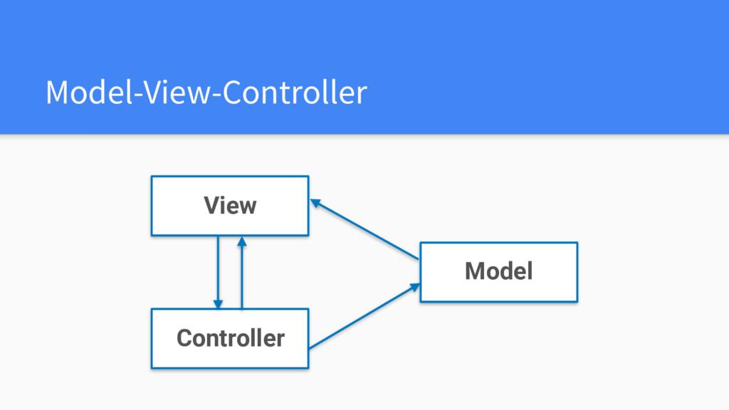 Model-View-Controller Model View Controller