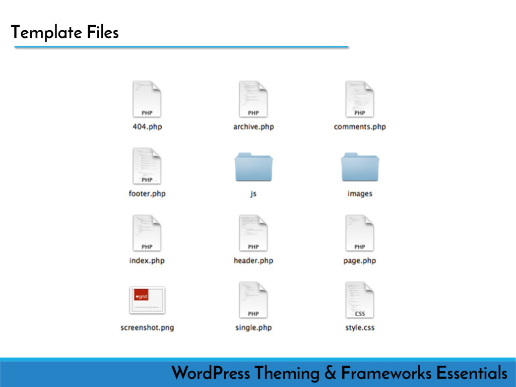 WordPress Theming Template Files WordPress Them...