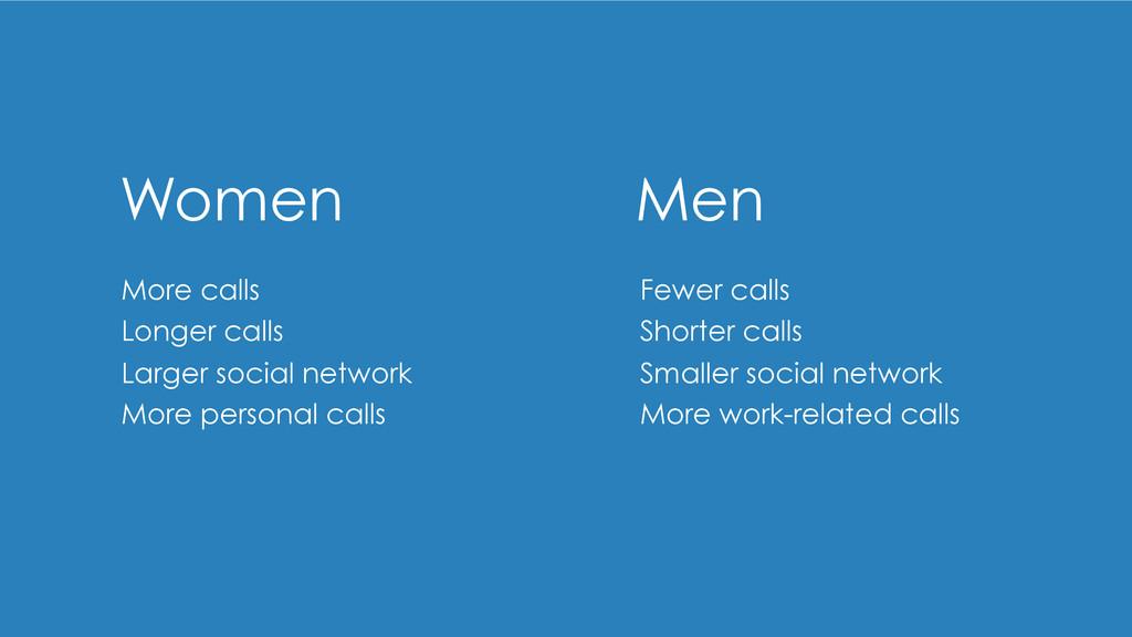 Women More calls Longer calls Larger social net...
