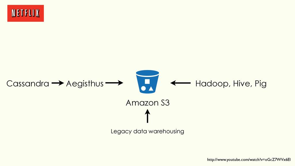 Amazon S3 http://www.youtube.com/watch?v=oGcZ7W...