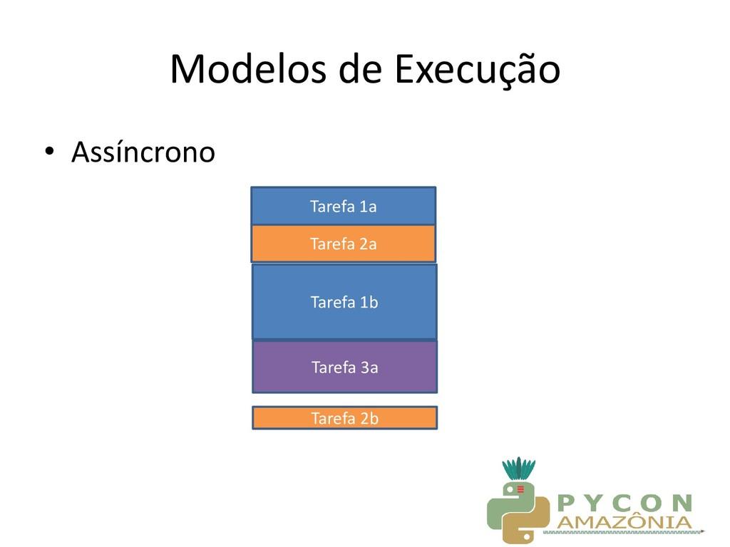 Modelos de Execução • Assíncrono Tarefa 1a Tare...