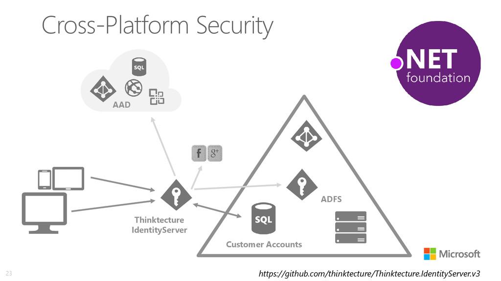 Cross-Platform Security ADFS Customer Accounts ...