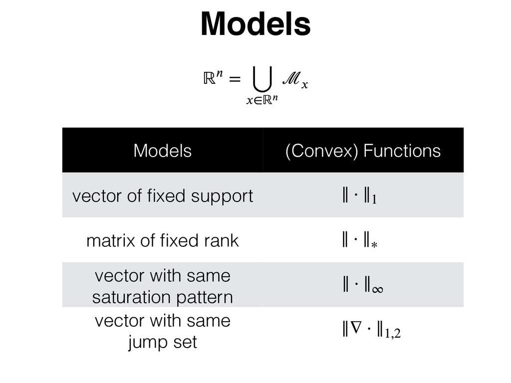 Models Models (Convex) Functions vector of fixed...