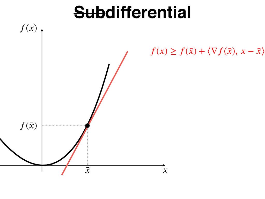 Subdifferential ে)*  Ȣ  ে) Ȣ * ে)* Ӓ ে) Ȣ ...