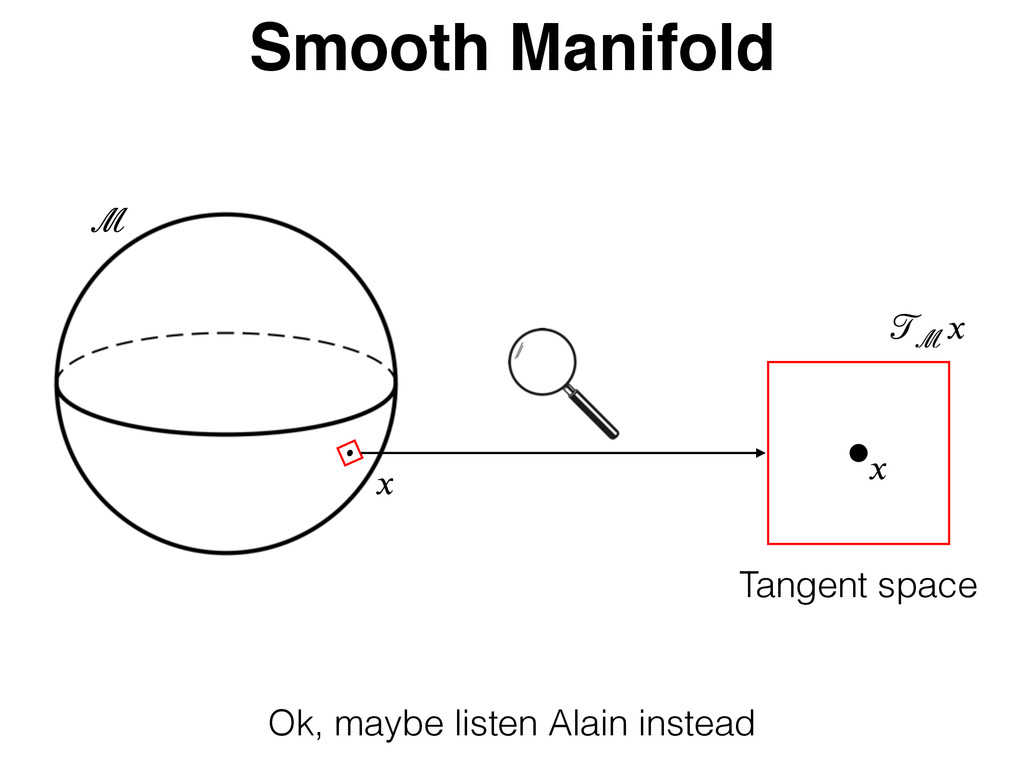 Smooth Manifold Tangent space Ok, maybe listen ...