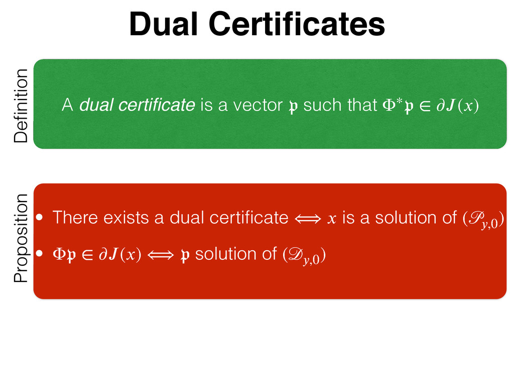 Dual Certificates Proposition • There exists a d...