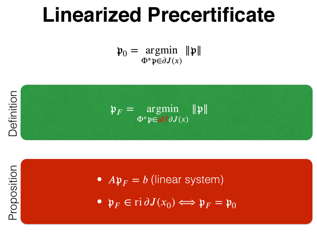 Linearized Precertificate Definition Proposition