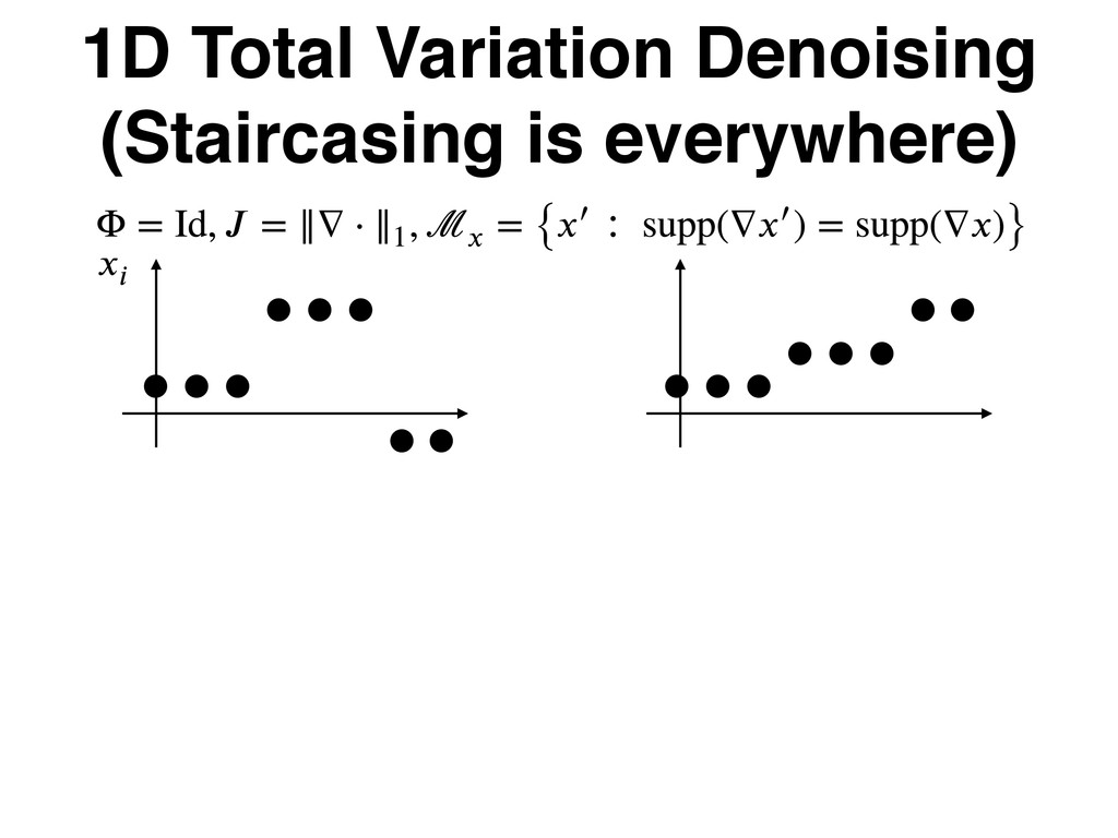 1D Total Variation Denoising (Staircasing is ev...