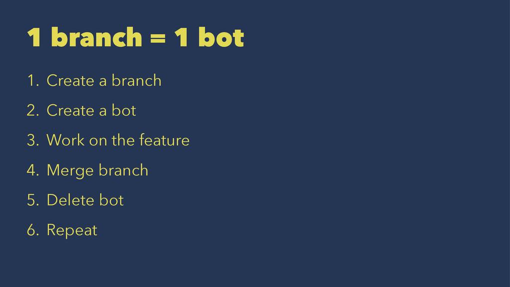 1 branch = 1 bot 1. Create a branch 2. Create a...