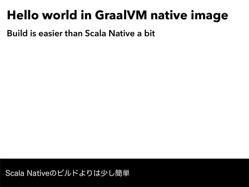 Hello world in GraalVM native image Build is ea...