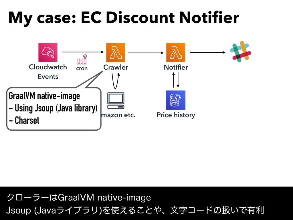 My case: EC Discount Notifier cron Cloudwatch Ev...