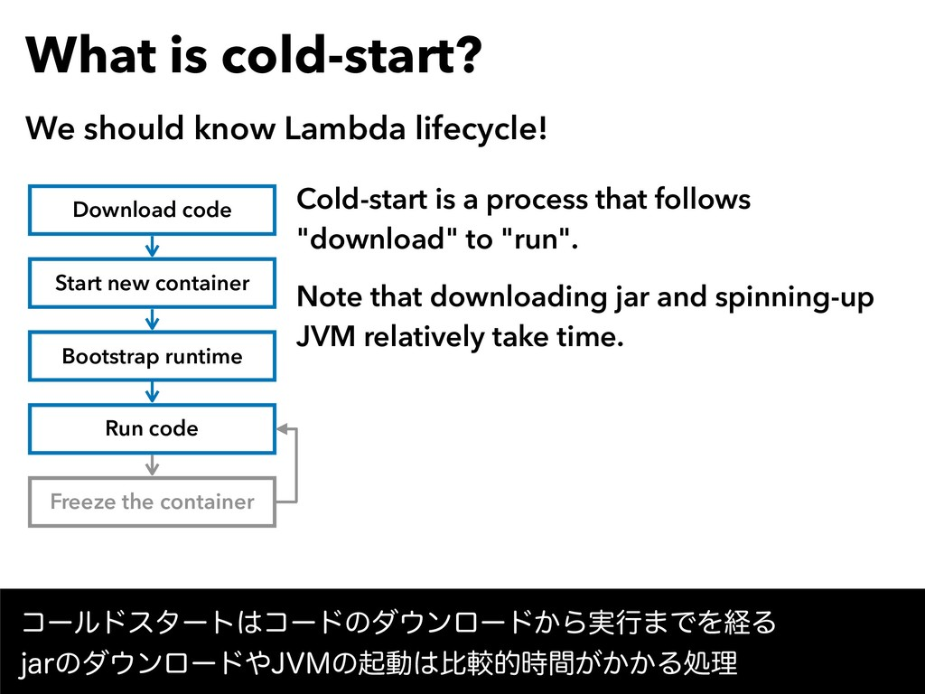 Cold-start is a process that follows 
