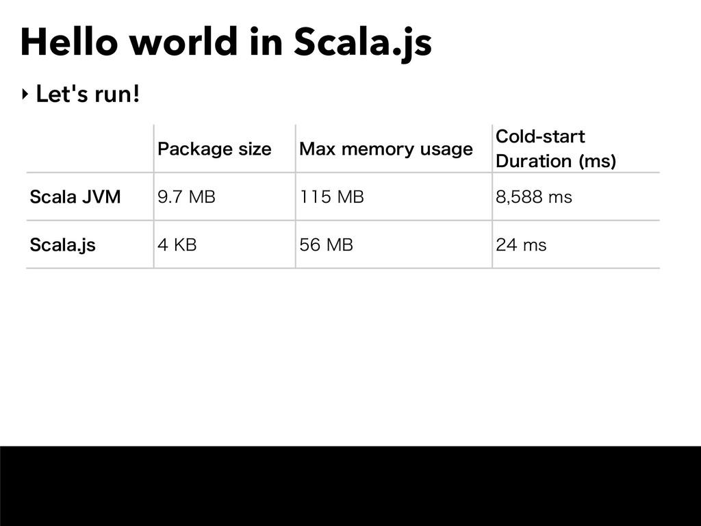 Hello world in Scala.js ‣ Let's run! 1BDLBHFTJ...